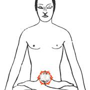 Swadhisthana Chakra aktivieren