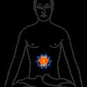 Manipura Chakra aktivieren