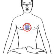Anahata Chakra aktivieren