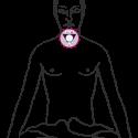 Vishuddha Chakra aktivieren